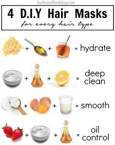 About a year ago I shared this post, which was 5 DIY Face Masks for Every Skin T...