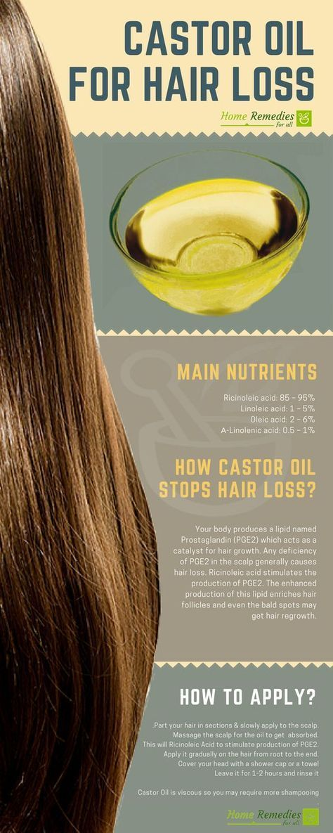 Castor Oil is one of the best home remedies for hair loss. Its regular use will ...