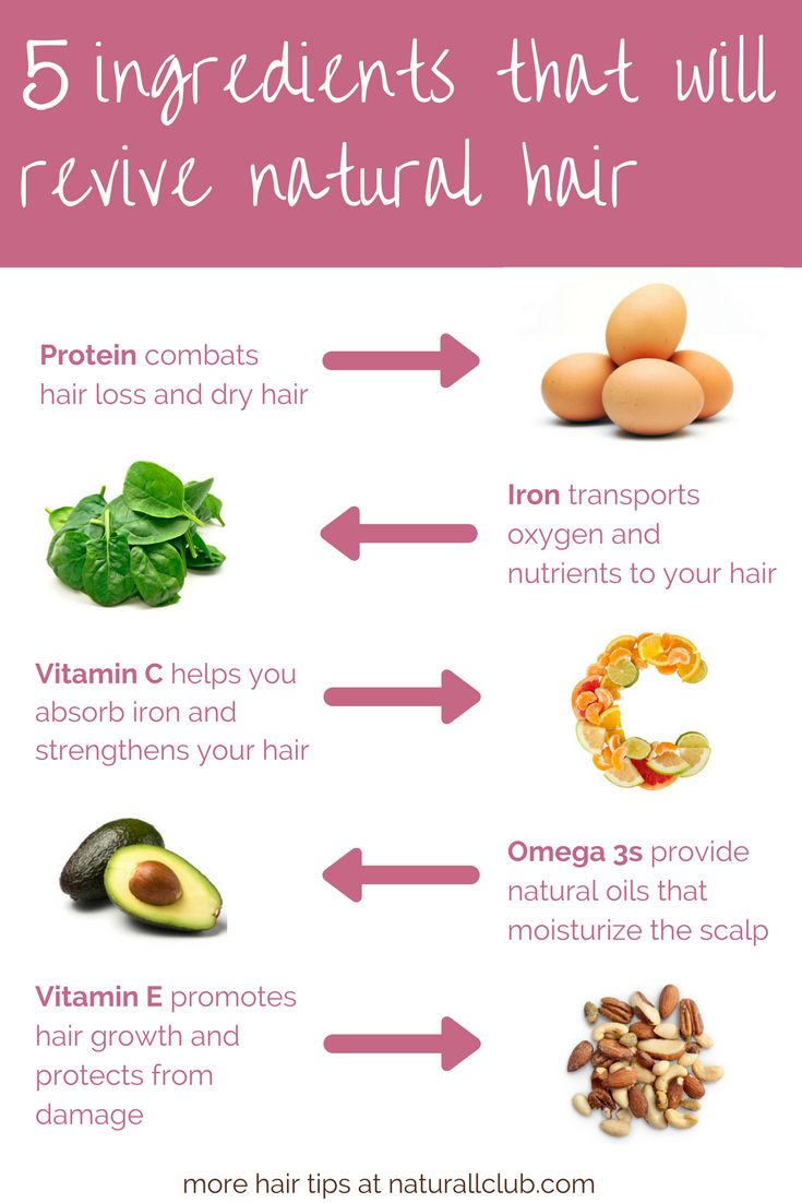 Growing your natural hair? Eat foods rich in protein, iron, Vitamin C, and other...