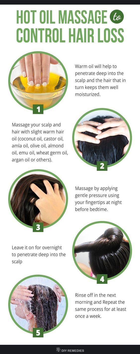 Natural Ways to Control Hair Loss    Massaging your scalp and hair with proper h...