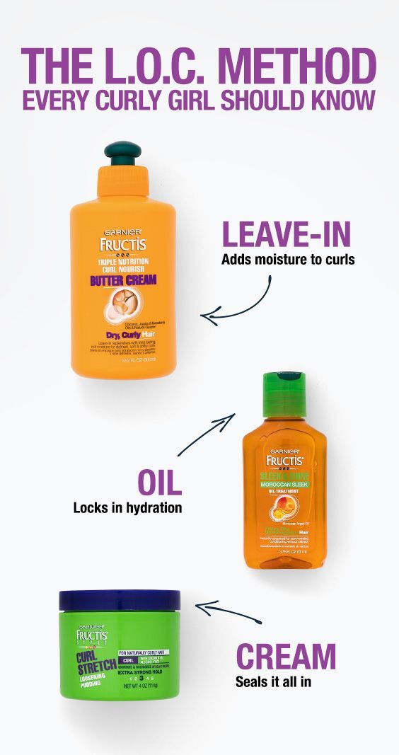 The LOC method is one of our favorite curly hair hacks!  Here's what this si...