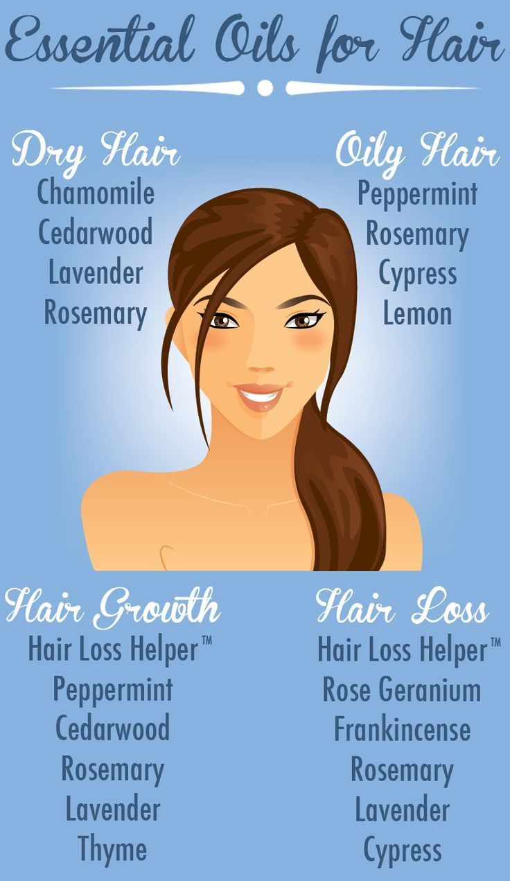 Essential oils for every type of hair! Discover what is best for your hair type ...