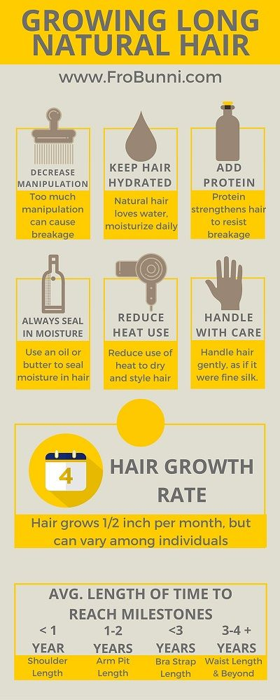 Great tips for growing long natural hair. When using these tips along with our...