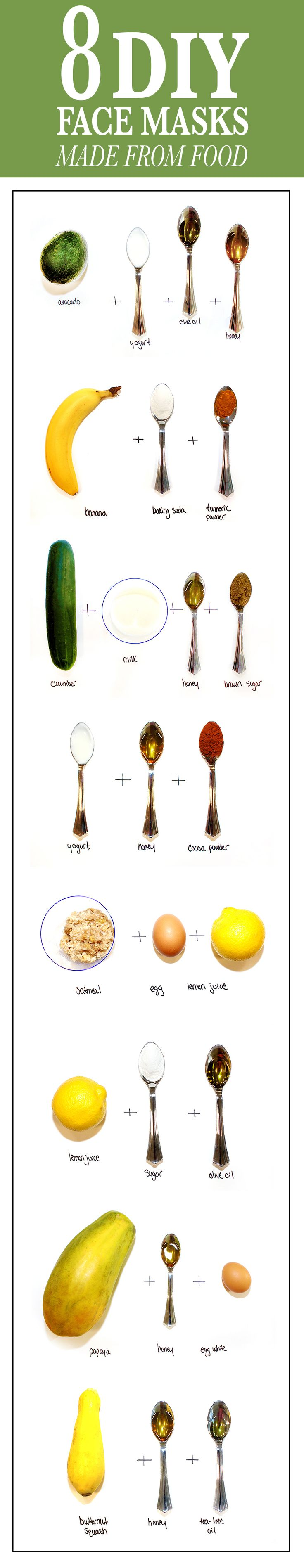 8 Skin-Transforming DIY Face Masks You Can Make Out of Food:  Your refrigerator ...