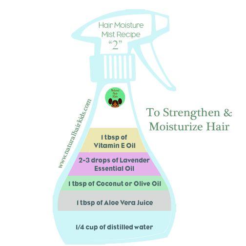 DIY Strengthening Aloe & Lavender Spray  www.naturalhairki...
