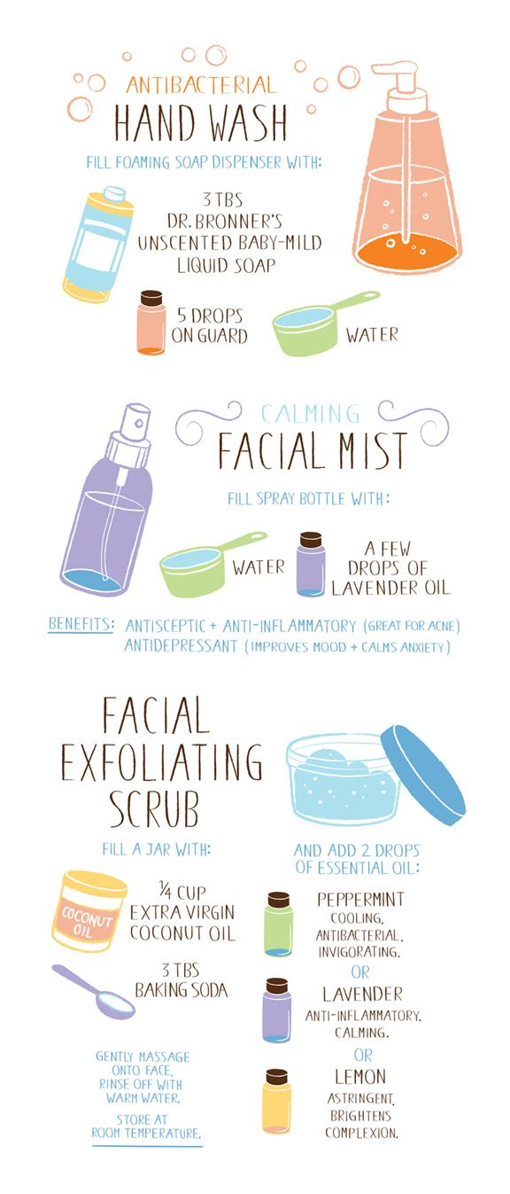 Essential oils beauty products: Hand Wash Facial Mist Facial scrub