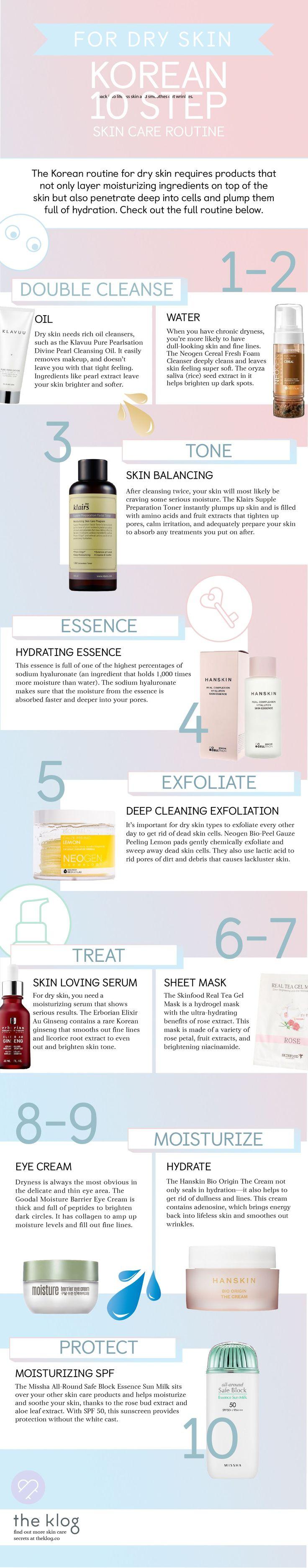 Korean 10 steps Skin Care Routine for Dry Skin