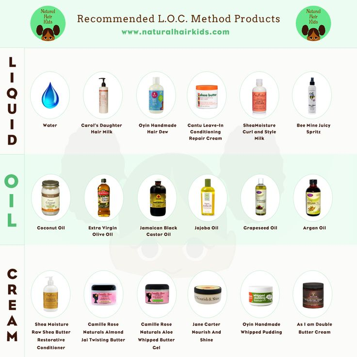 LOC Method product lists. Products to use with the LOC method Natural Hair Care ...