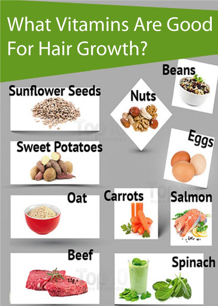 Facing some kind of hair growth problem? today I have something for you,  here y...
