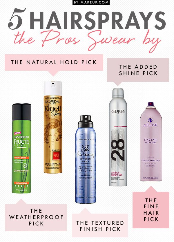 A good hairspray can make all the difference when it comes to styling your locks...