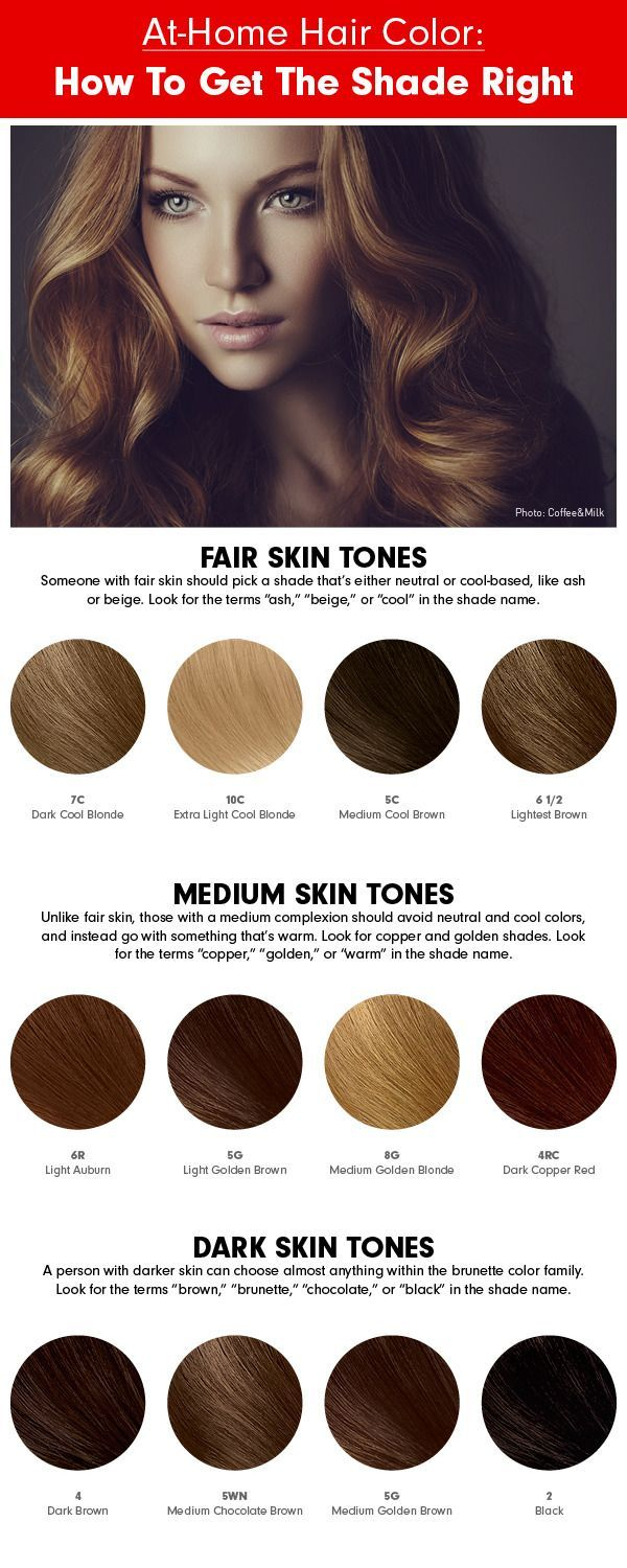 Trendy Hair Color Highlights At Home Hair Color How To Get The