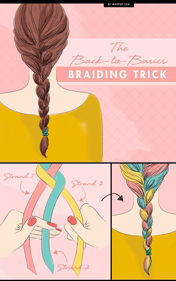 Every girl should have at least one braid tutorial in her arsenal, and this simp...