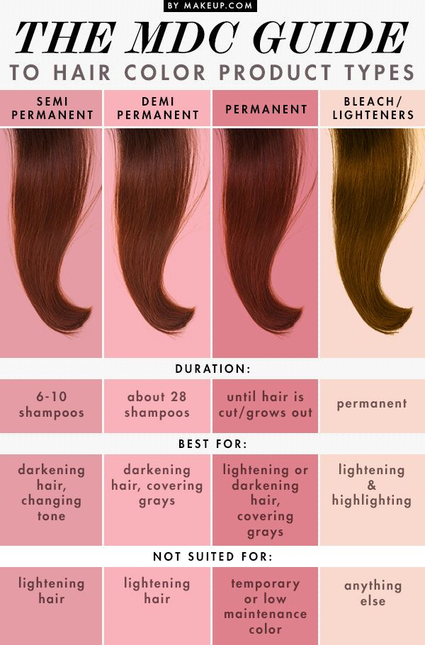 So you decided it's time to change your hair color. We know it can be confusin...