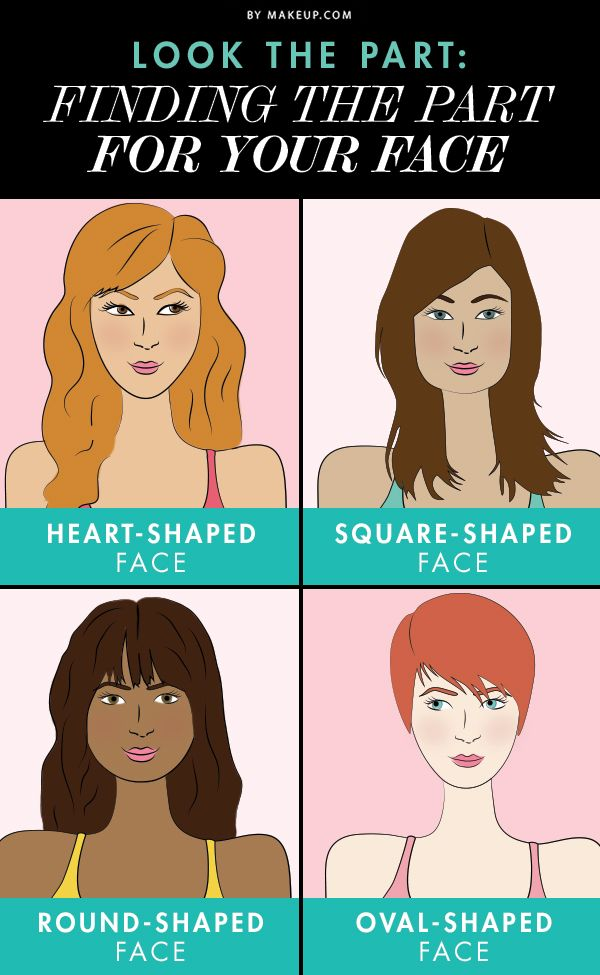 Parting your hair is a big deal! Here's how to choose the right part for you...