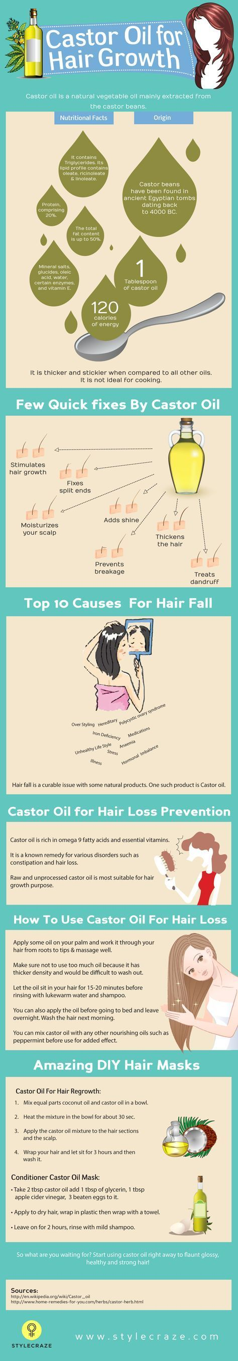 Castor Oil for Hair Growth Like what you see ? Like it ❤, pin it , and follow ...