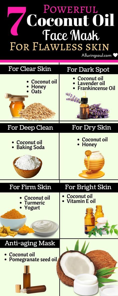Coconut Oil Face Mask can make your skin healthy and provide nutrition to your s...