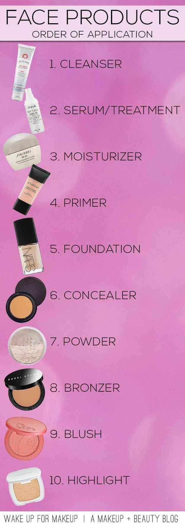 Having a ton of products means you may be unsure about when to use each one so f...