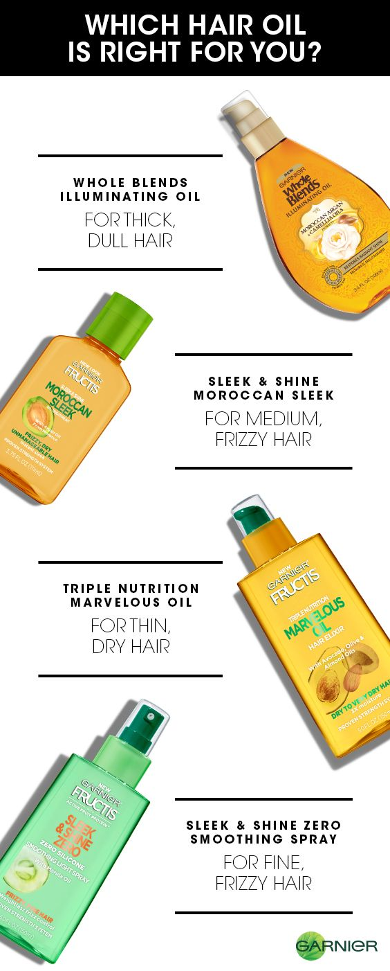 Here is everything you need to know about hair oils! Whether your hair is fine, ...