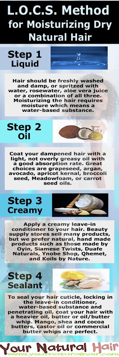 Moisturize Your Hair Using the L.O.C.S. Method - Your Natural Hair…