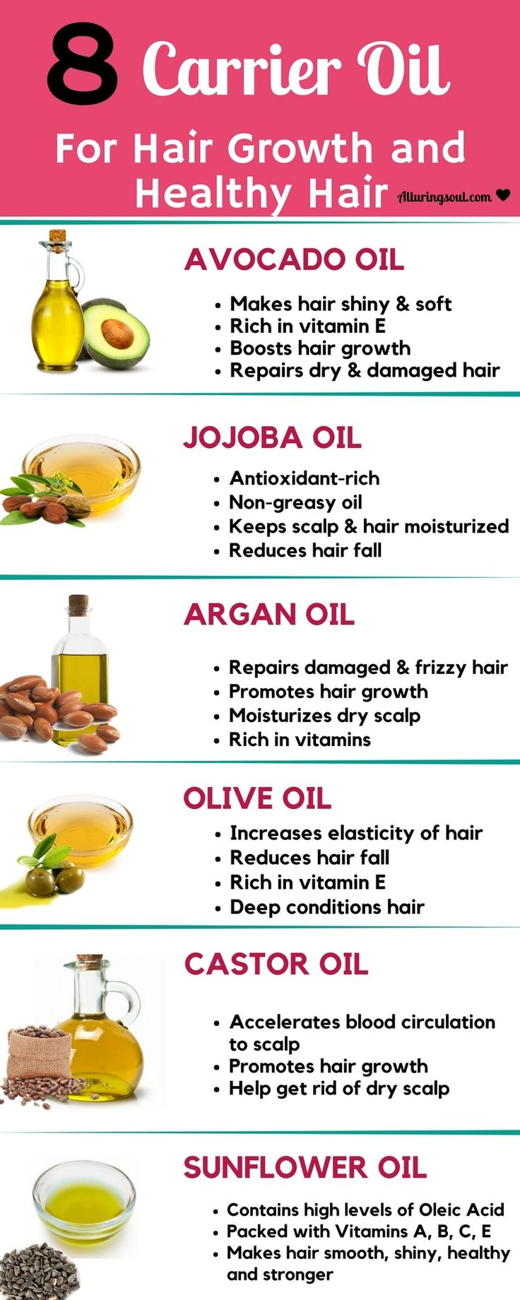 Best Carrier Oils For Hair which make hair soft, frizz free hair, boost hair gro...