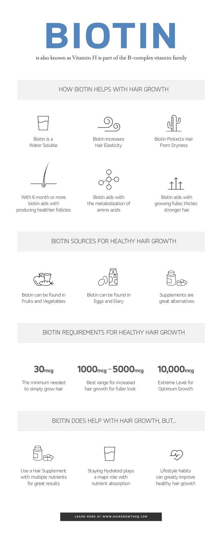 Biotin and Hair Growth - How Biotin helps with healthy hair growth | Hairgrowthh...