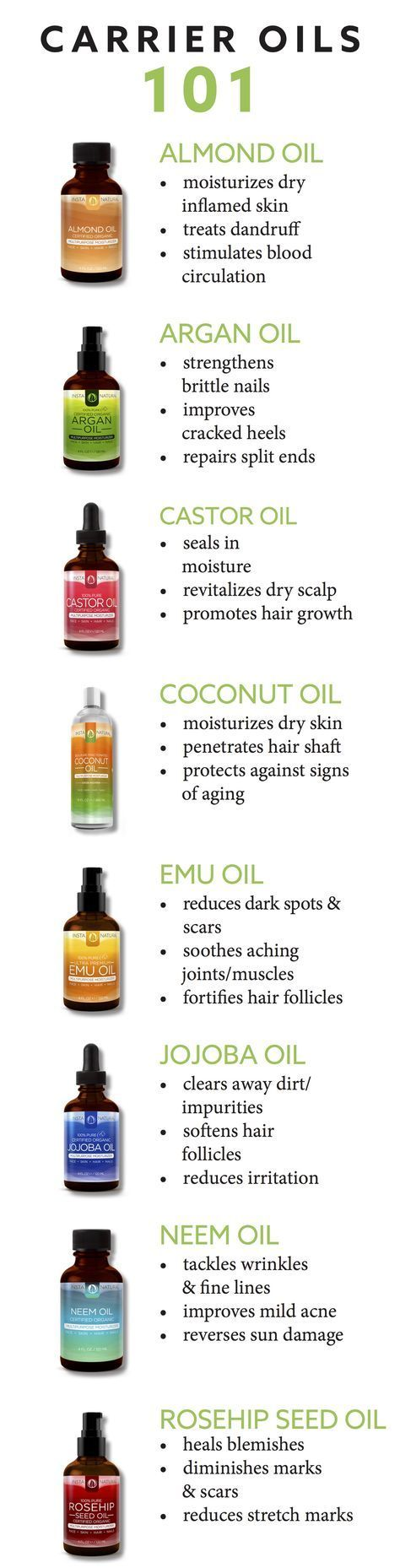 Discover all the amazing benefits of our carrier oils. 20% off this weekend only...
