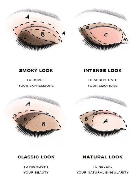 How to create a smoky look makeup, an intense look makeup, a classic makeup and ...