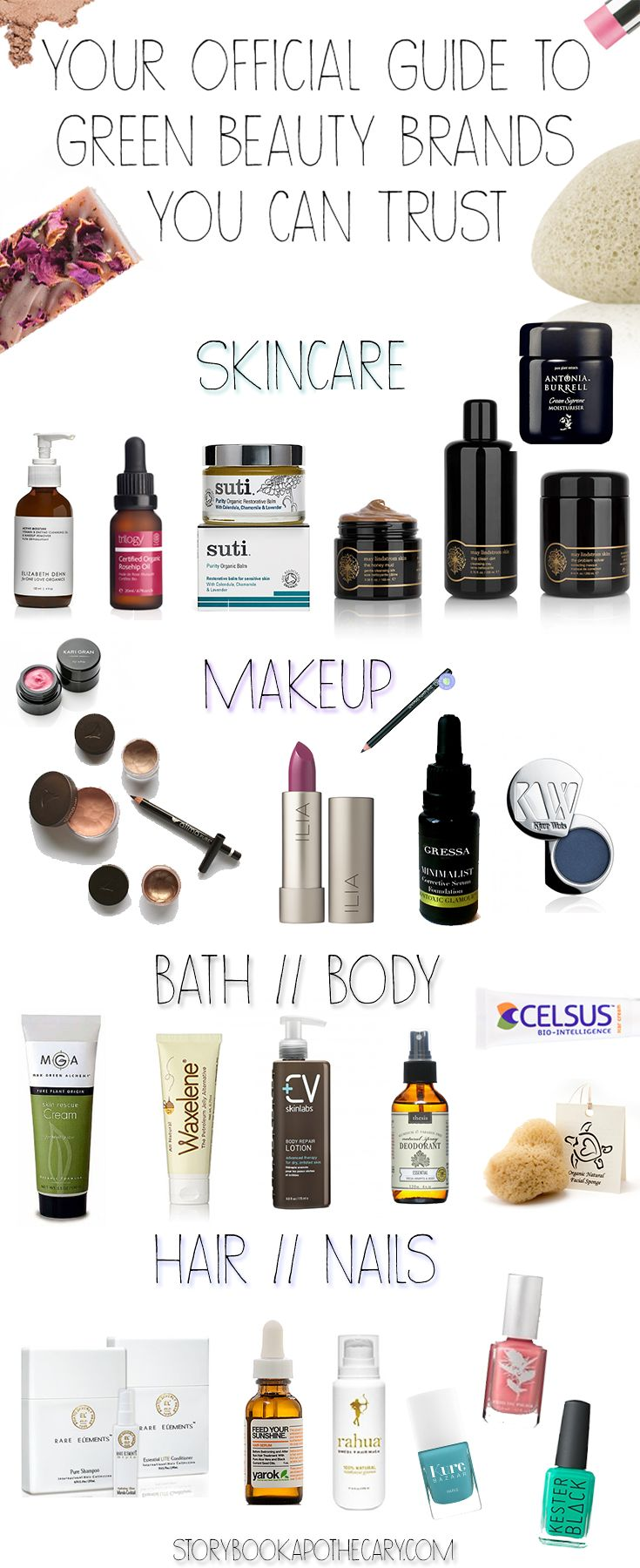 I've spent many years reviewing products and several months putting together...