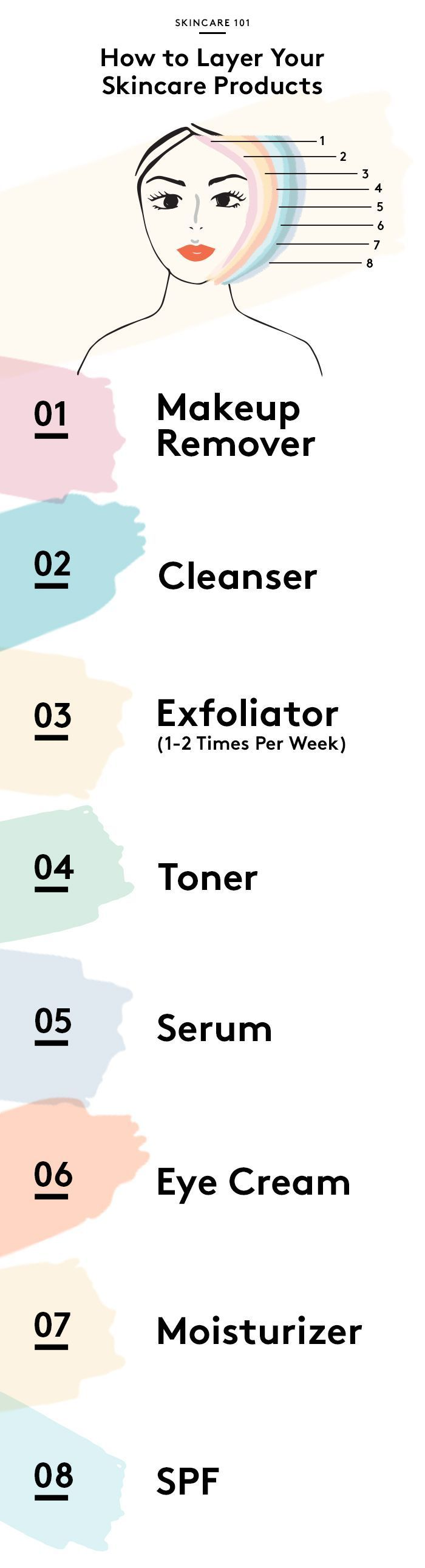 Learn how to use the products in your skincare routine in the right order. www.b...