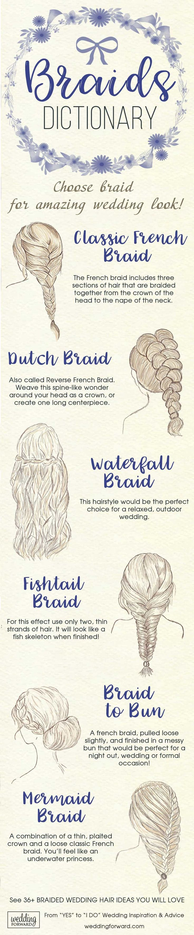 36 Braided Wedding Hair Ideas You Will Love ❤️ To make your hunt for dream l...
