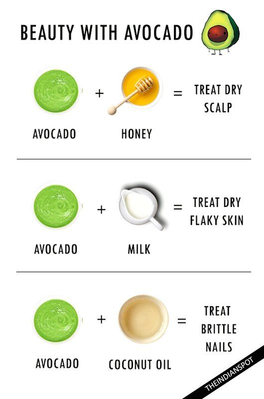 AVOCADO RECIPES FOR GORGEOUS HAIR, SKIN, AND NAILS