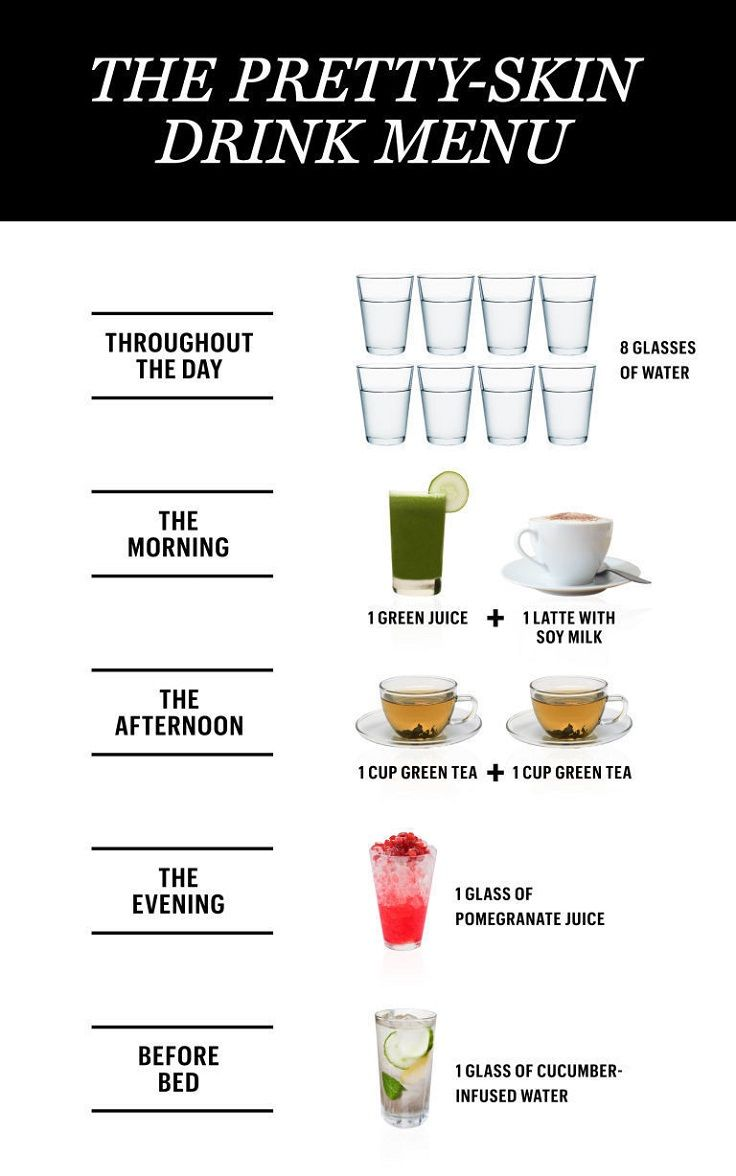 The Perfect Skin Drink Menu - 10 Tips, Tricks and DIYs for Gorgeous Looking Summ...