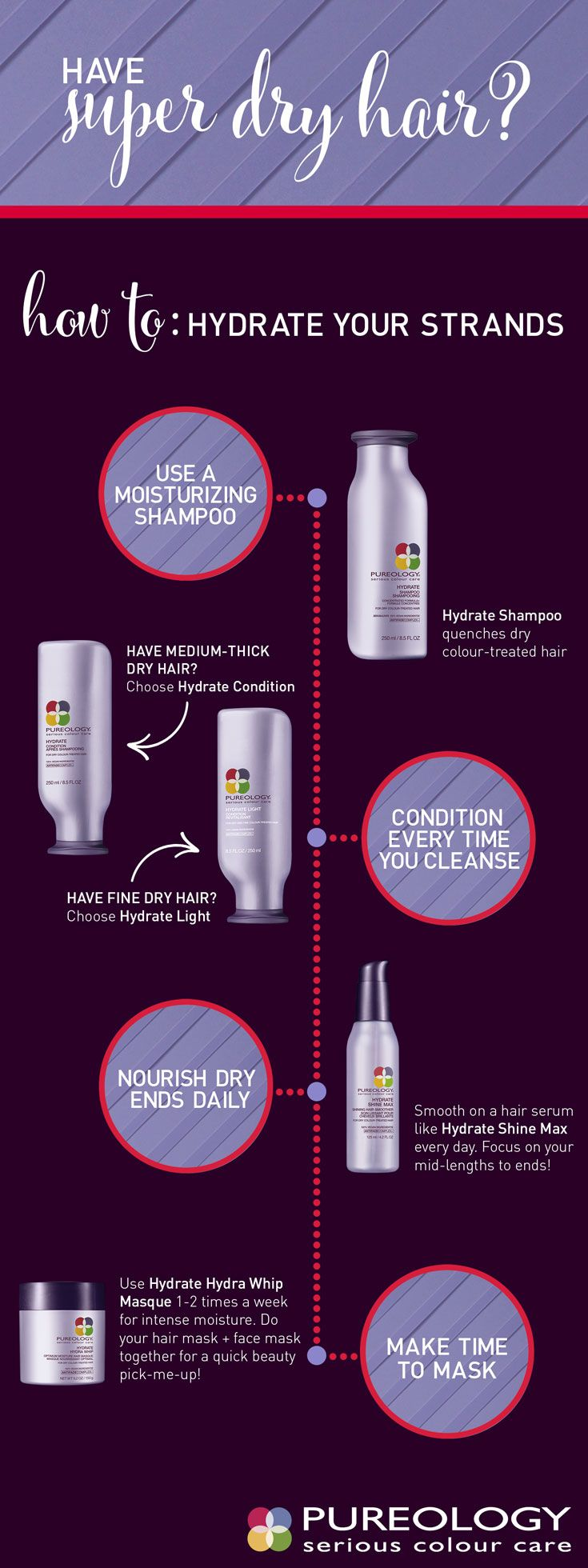 Do you suffer from dry hair? Chemically treated and coloured hair can get really...