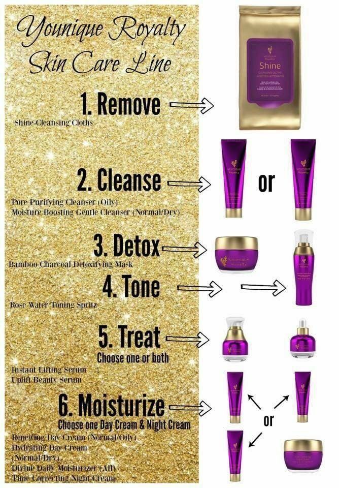 Give your skin the royal treatment! Remove, Cleanse, Detox, Tone, Treat & Moistu...