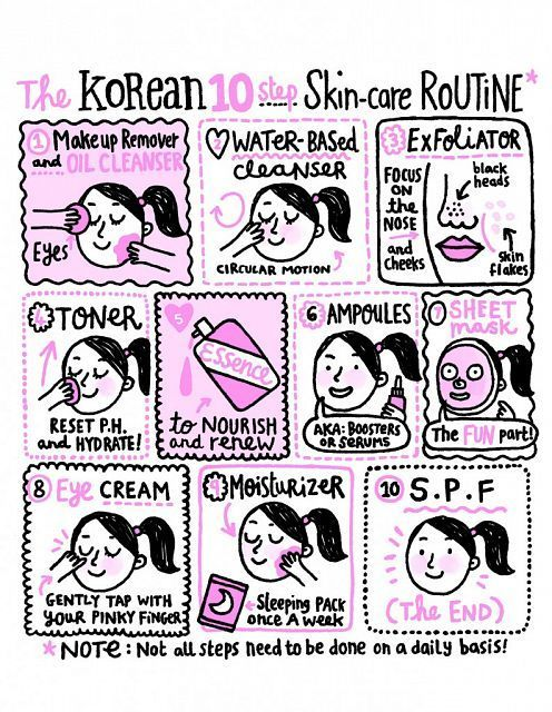soko glam the korean 10 step skin-care routine