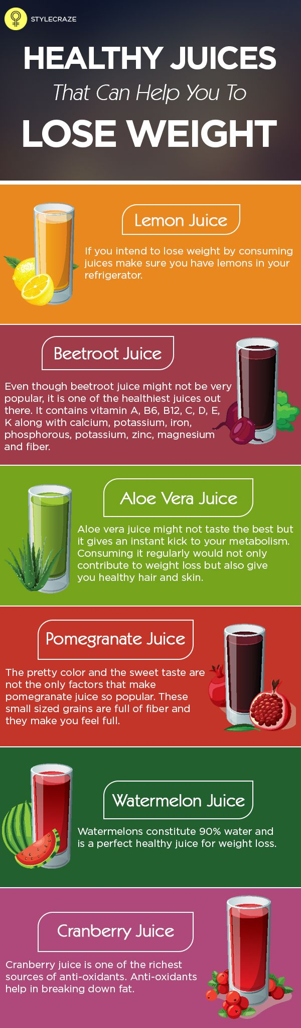 Be it weight loss or skin and hair care, these juice recipes are tasty, healthy,...
