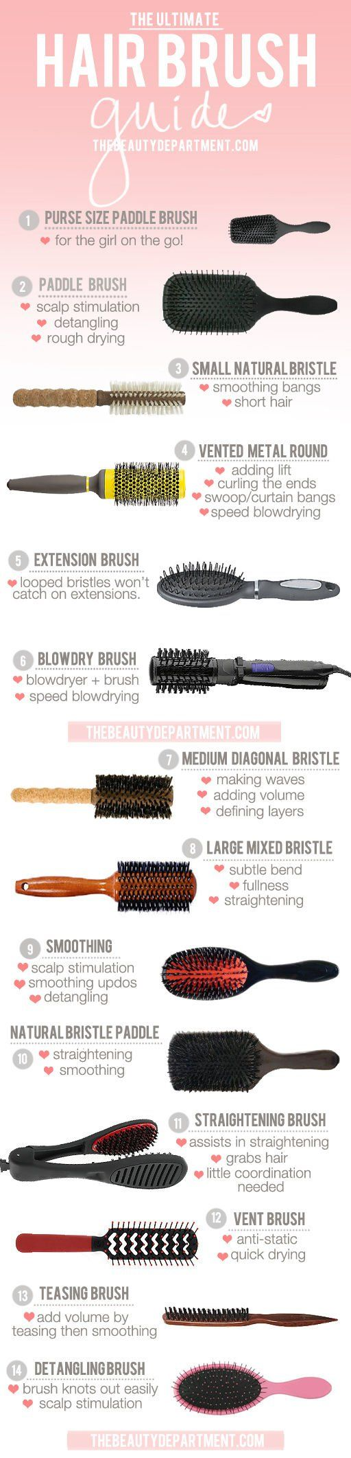 The Best Hair Brush For Your Hair Type | Here's A Great List Of Beauty Tips That...