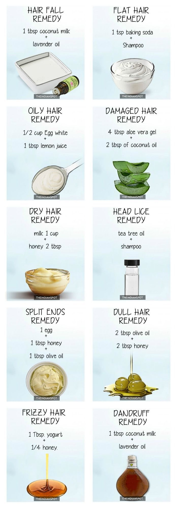 TOP 10 NATURAL REMEDIES FOR EVERY HAIR PROBLEM #haircare