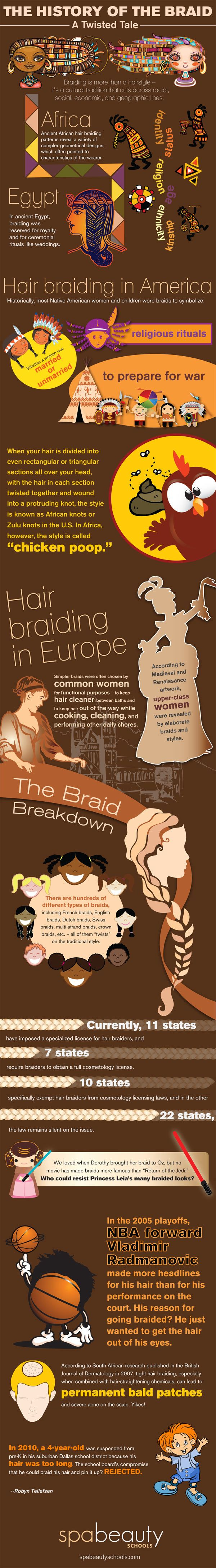 Infographic | Ever wanted to know the history of the hair braid?