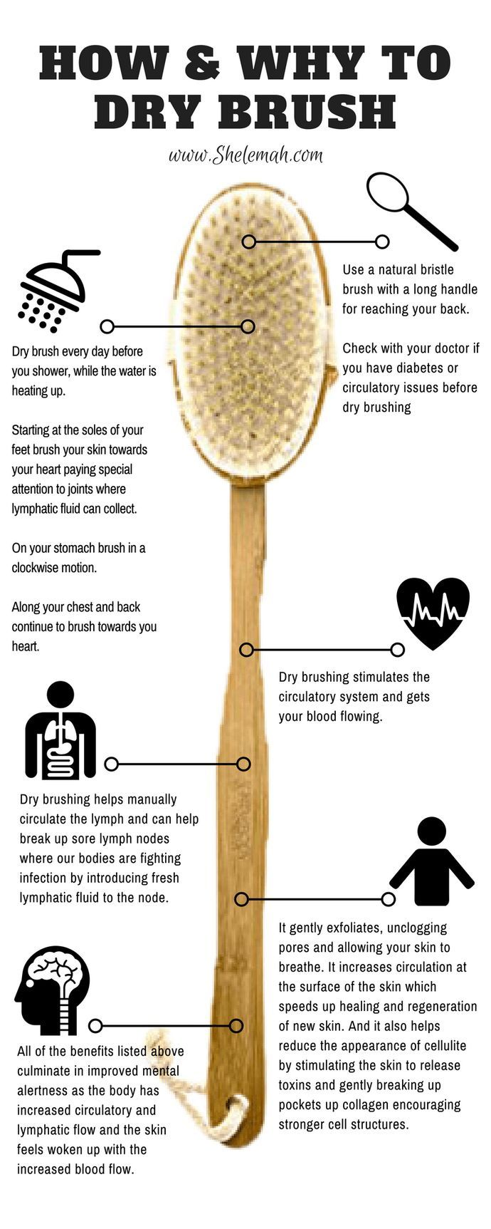 Dry Brushing for Skin, Circulatory, and Lymphatic Health